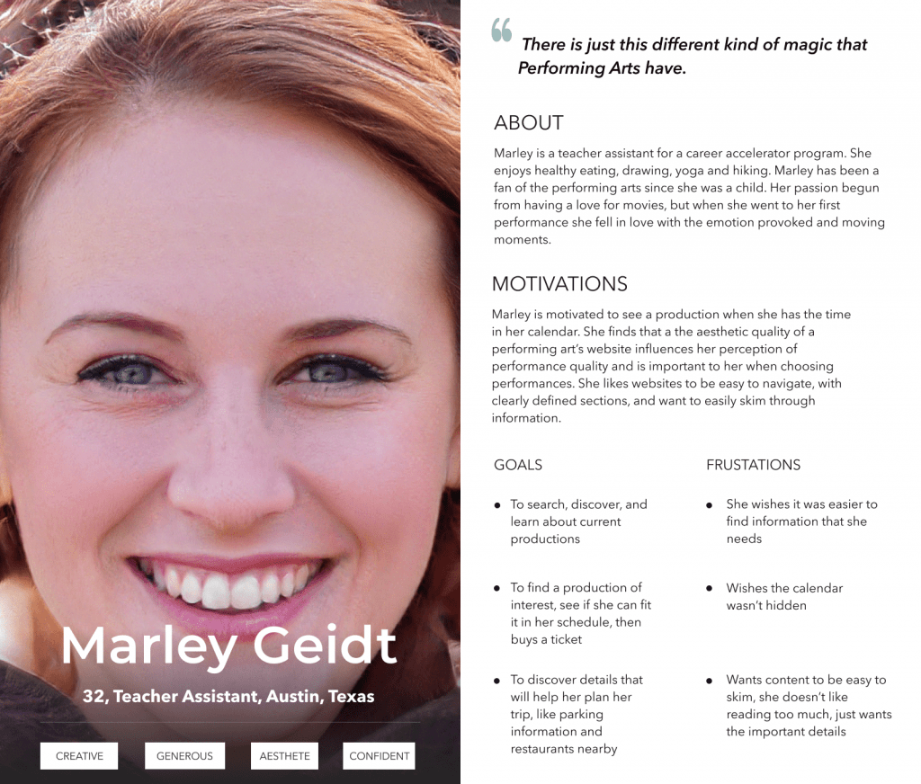 A user persona example